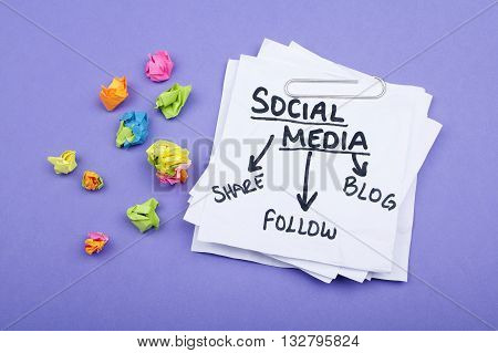 Social Media Concept / With share follow and blog words