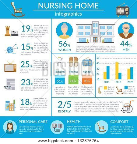 Nursing home infographics layout with information about personal elderly health care and statistics of comfort living flat vector illustration