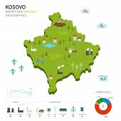 Energy industry and ecology of Kosovo vector map with power stations infographic. poster