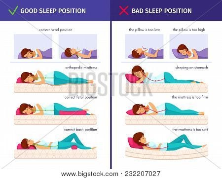 Correct Sleeping Cartoon Compositions Set With Flat Human Characters Of Sleeping Woman And Proper Sl