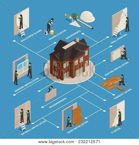 Home Renovation Remodeling Isometric Flowchart  With Wall Plastering Wallpaper Hanging Window Frames