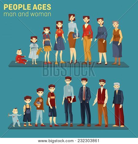 People At Different Stages Of Aging, Men And Women Generation Of Young Kids Or Children, Teenager An