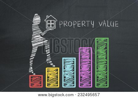 Property Value Concept. Drawn Business Woman Holding House And Climbing Up On Hand Drawn Graphs Char