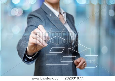 Woman Drawing Flowchart Business  Algorithm Process Concept
