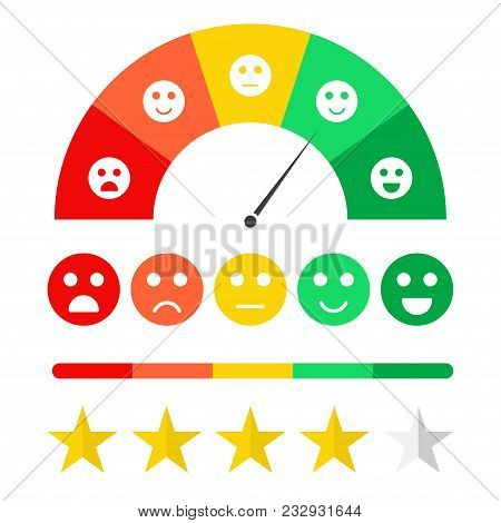 Customer Feedback Concept. Emoticon Scale And Rating Satisfaction. Survey For Clients, Rating System