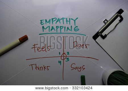 Empathy Mapping Write On White Board Background With Keywords