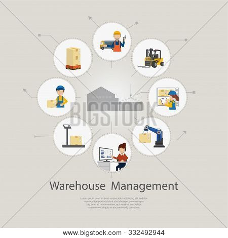 Warehouse Management Concept With Worker And Equipment Vector Illustration