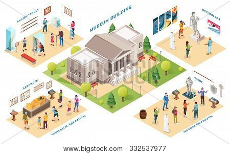 Set Of Isolated Exhibit Rooms And Museum Building. Isometric Modern Art Gallery And Historical Exhib