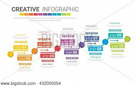 Infographic Design Template With Numbers 10 Option Can Be Used For Workflow Layout, Diagram, Number
