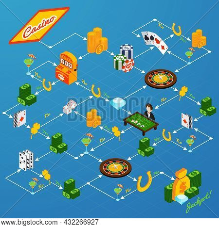 Casino Gambling Risk Leisure Fortune Games Of Chance Isometric Flowchart Vector Illustration
