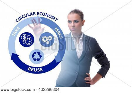 Concept of circular economy with businesswoman