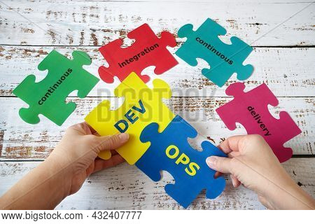 Hands Put On Board Words Dev And Ops. Devops Concept For Software Engineering Culture And Practice O
