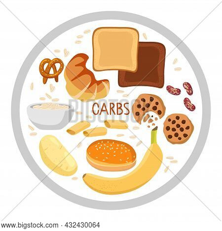 Round Sign With Carbs Food. Food Macronutrients. High Carbs Food Isolated On White. Carbohydrate Die