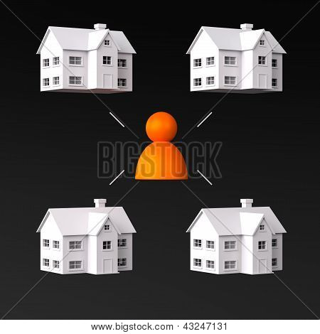 Landlord Communication