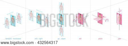 Movement Possibilities Of A Human Body In 3d Space, The Six Degrees Of Freedom. Forward, Backward, L