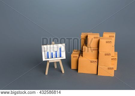 Boxes And Easel With Charts. Analytical Data On Cargo Transportation And Trade. Trade Balance, Impor