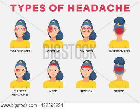 Faces Of Sick Woman With Head Pains Vector Illustrations Set. Types Of Headache, Pain Around Eyes, M