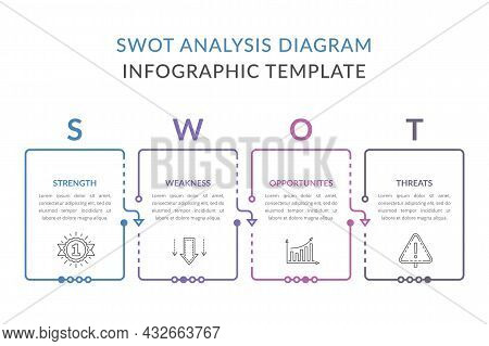 Swot Analysis Diagram, Infographic Template With Web, Business, Presentations, Vector Eps10 Illustra