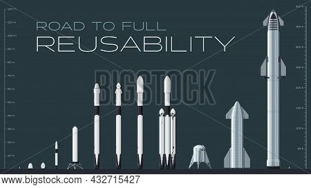 September 11, 2021: Detailed Flat Vector Illustration Of Every Spacex Vehicle, Including Starship. R