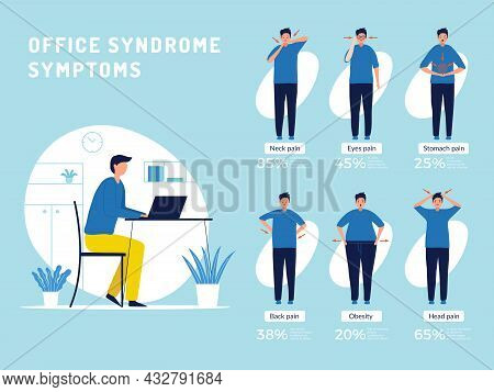 Office Syndrome Infographic. Workers Managers With Unhealthy Back And Neck Office People Problems Bl