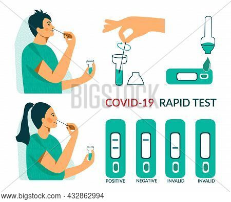 Rapid Covid-19 Antigen Test For Children At School. Corona Virus Nasal Pcr Swab Rapid Test For Kids.