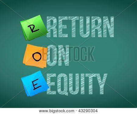 Financial Return On Equity Written