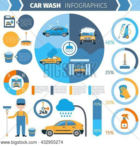 24 Hours Car Wash Attendant Full Service Cycle With Soft Nylon Bristle Infographic Presentation Abst
