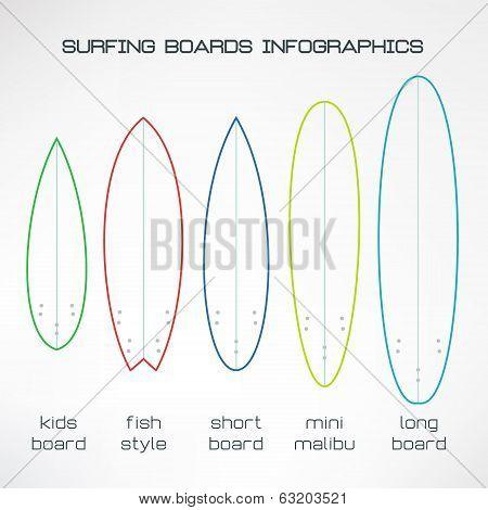 Как сделать сёрфинг своими руками
