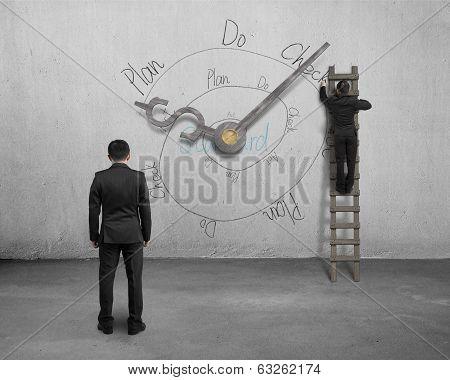 Pdca Infinite Loop Doodle With Clock Hands And Businessmen