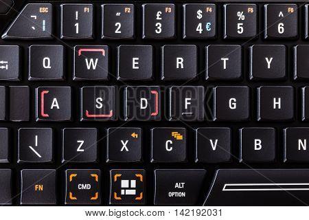 Wasd Keys Detail