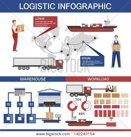Logistics infographics template with world map workers truck and ship diagrams statistics on white background vector illustration