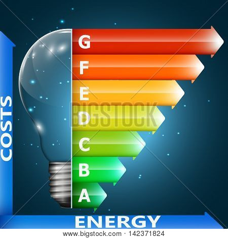 bulb and energy classification on space background.