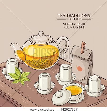 Tea table with teapot, tea bowls, tea jug and tea tools