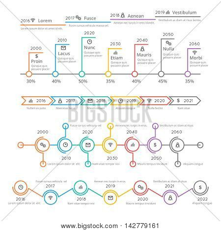 Timeline charts in thin line, vector templates infographic set for business presentation. Infographic timeline and forecast timeline for future