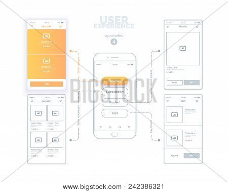 User Experience. User Interface. Mobile Phone With Mock-ups Of Web Pages. A Series Of Web Layouts Wi