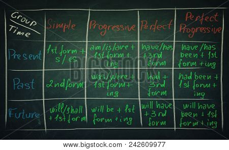 School Classroom Blackboard Written With A Grammar Table For Using The List Of English Tenses. Pupil