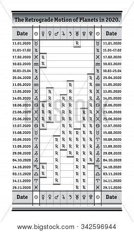 Astrological Almanach: Calendar Periods Of The Retrograde Motion Of Planets In 2020. Ephemeris Timet