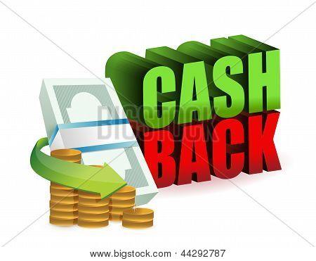 Cash Back Money Sign Illustration Design