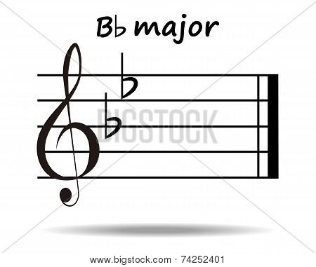 Bb Major - Bb Major Key, Two Flat