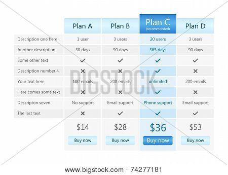 Modern Pricing Table With One Recommended Plan