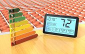 close up view of a floor heating system with a programmable thermostat and an energy efficiency scale (3d render) poster