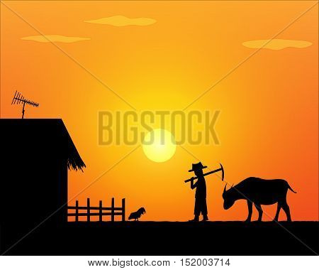 Back to home. Alone life farmer in countryside vector