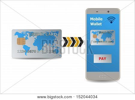 Digital wallet to pay for goods and services for easy and fast. Business concept.