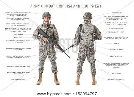 ARMY COMBAT UNIFORM and EQUIPMENT. Soldier in camouflage holding rifle, isolated on white