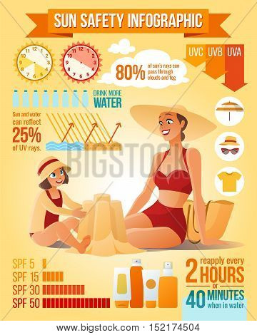 Beautiful mother and cute daughter on the beach. Sun protection infographics. Sun safety tips vector illustration.