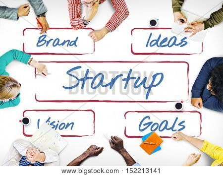 Startup Business Action Plan Solution Words Concept