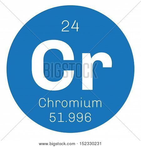Chromium Chemical Element
