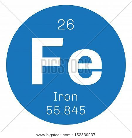 Iron Chemical Element