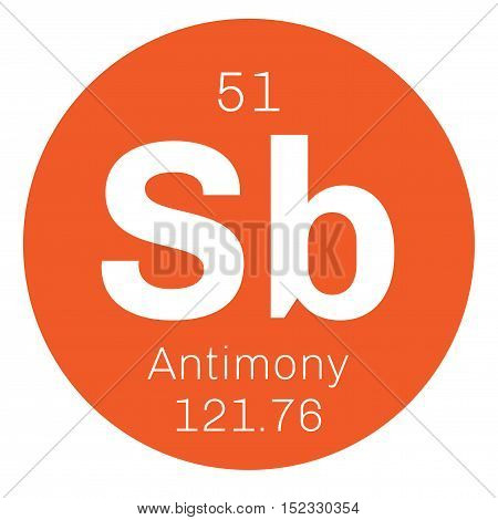 Antimony Chemical Element
