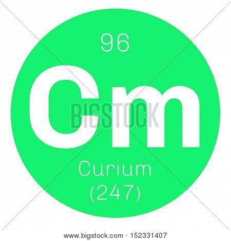 Curium Chemical Element